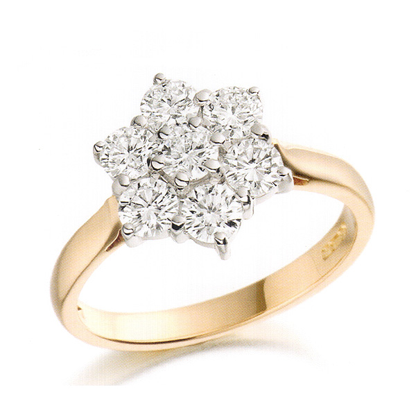 Cluster Bands: ROCCA Diamond Cluster Ring